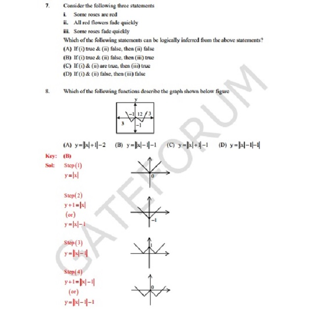 Gate 2018 Question Paper With Answer Keys And Solutions Shiksha