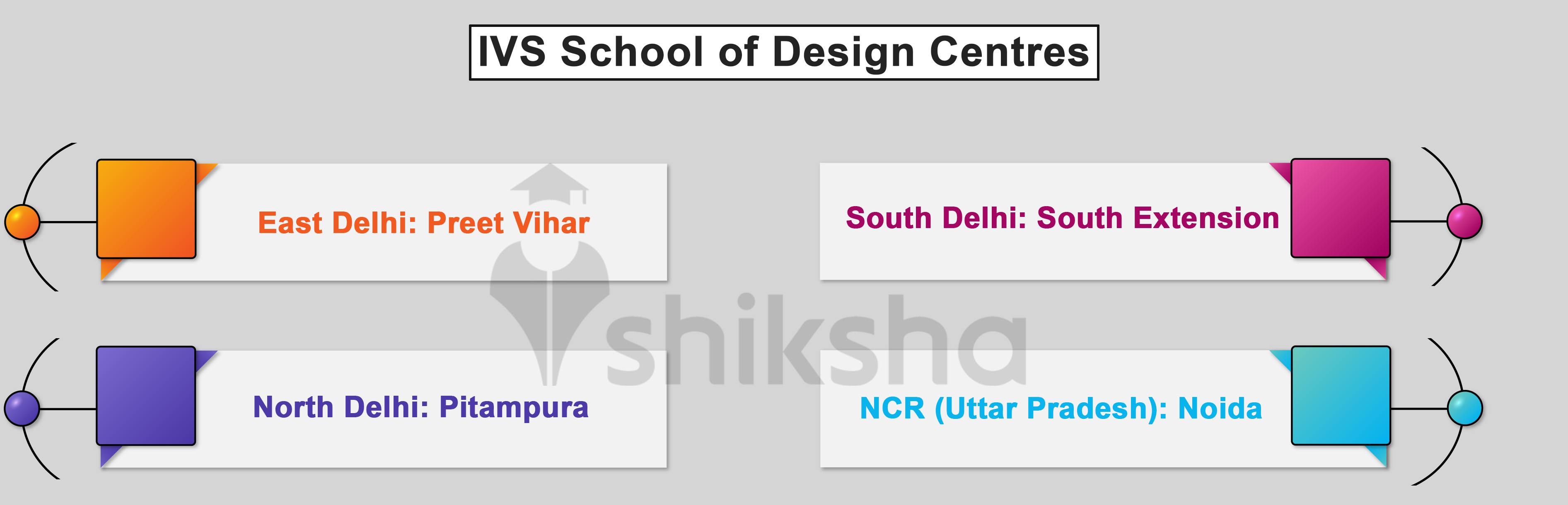Ivs School Of Design Noida Courses Fees Placements Ranking Admission 2020